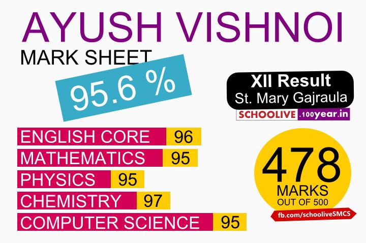 marksheet-of-ayush-vishnoi