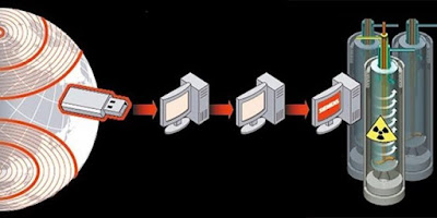 Stuxnet (ستوكسنت)
