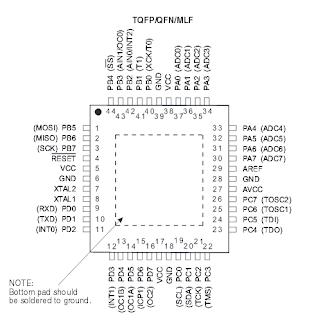 Mikrokontroler ATMEGA16 Tipe TQFP/QFN/MLF