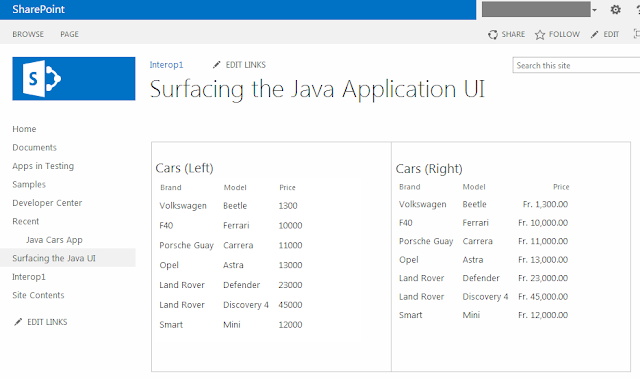 Interoperability between Java and SharePoint 2013 on
