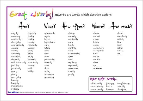 contoh adverb dalam bahasa inggris