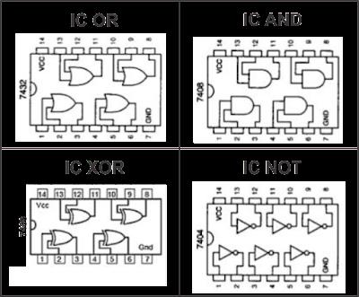 Kelas Informatika - IC Gerbang Logika