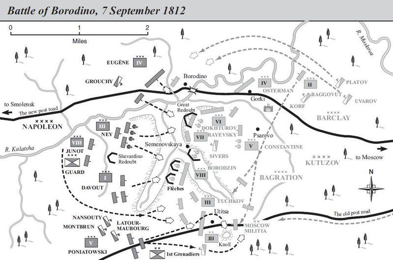 The Battle Of Borodino · Napoleonic And Naval History