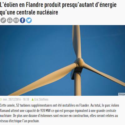 Exemple d'erreur sur les chiffres des renouvelables : confondre énergie et puissance