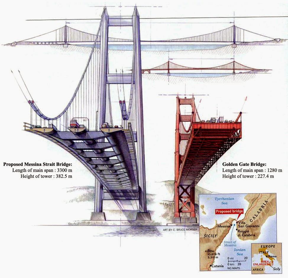 Desain Properti Indonesia