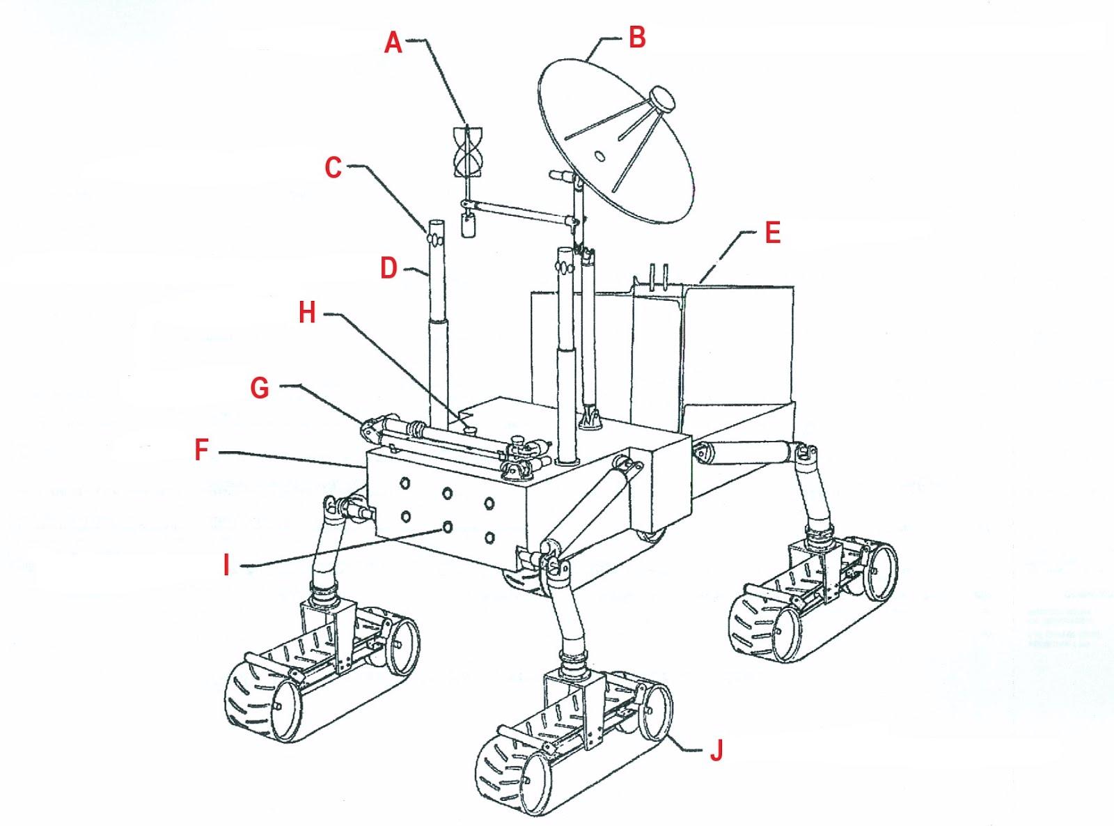 Dsfp S Spaceflight History Space Station Gemini