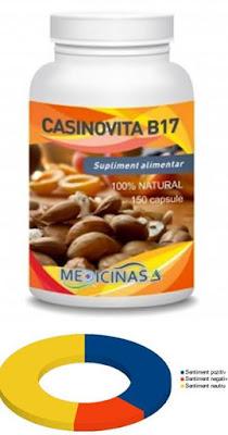 casinovita vitamina b17 pareri forumuri supliment amigdalina