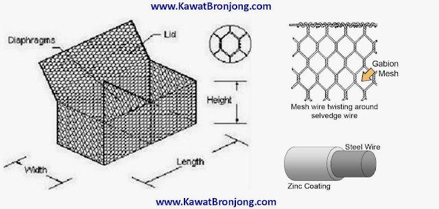 Kawat bronjong pabrikasi murah