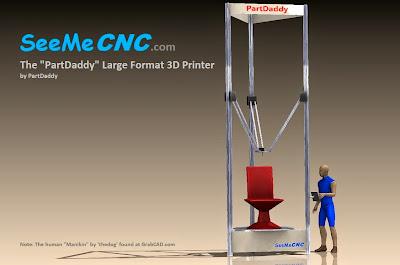 PartDaddy - 3D printer list