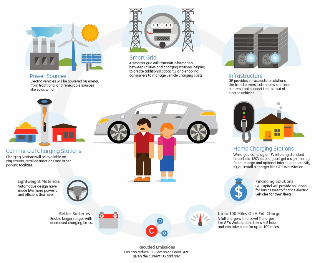 hight resolution of rebuilding place in the urban space creating new mobility paradigms electric cars edition