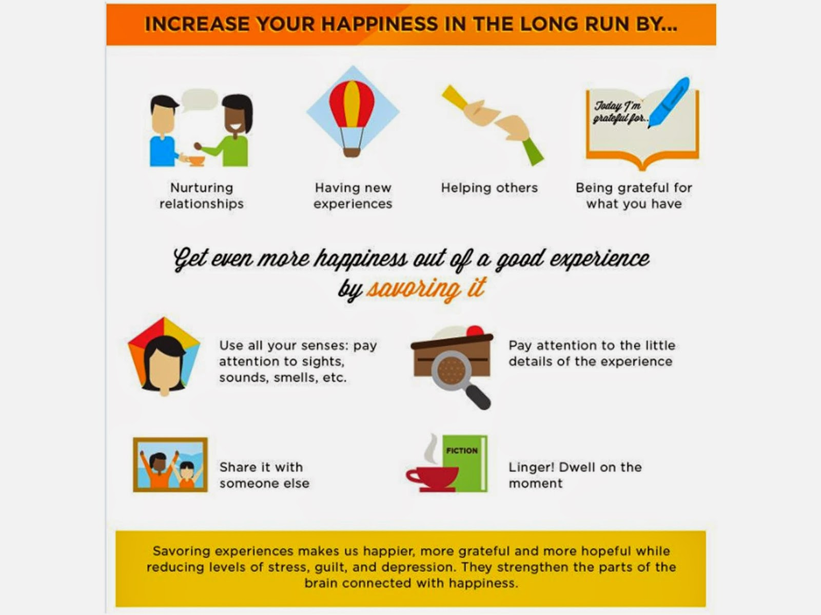 Facts about happiness 5