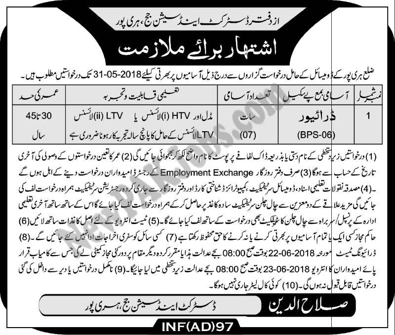 new-judiciary-jobs-in-district-session-judge-haripur