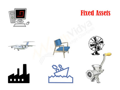 Picture showing various fixed assets as an example