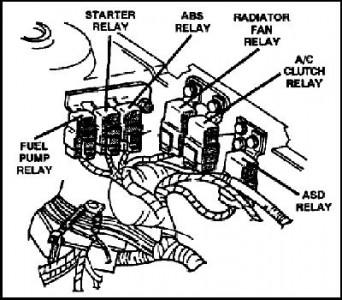 1995 dodge ram fuel filter location