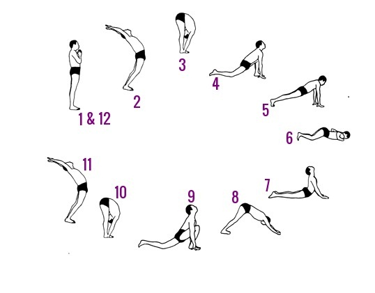 Surya Namaskar sequence
