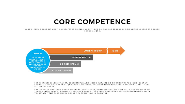 Core Competence Presentation with Free PowerPoint Template Slide 1