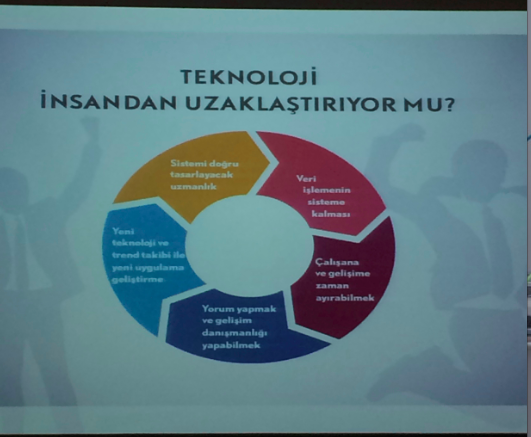Bir Zirvenin Ardindan - #HRTech2015 (4/4)