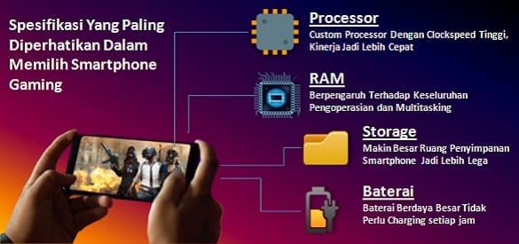 spesifikasi terbaik untuk smartphone gaming Android