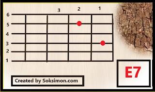 gambar kunci gitar e7