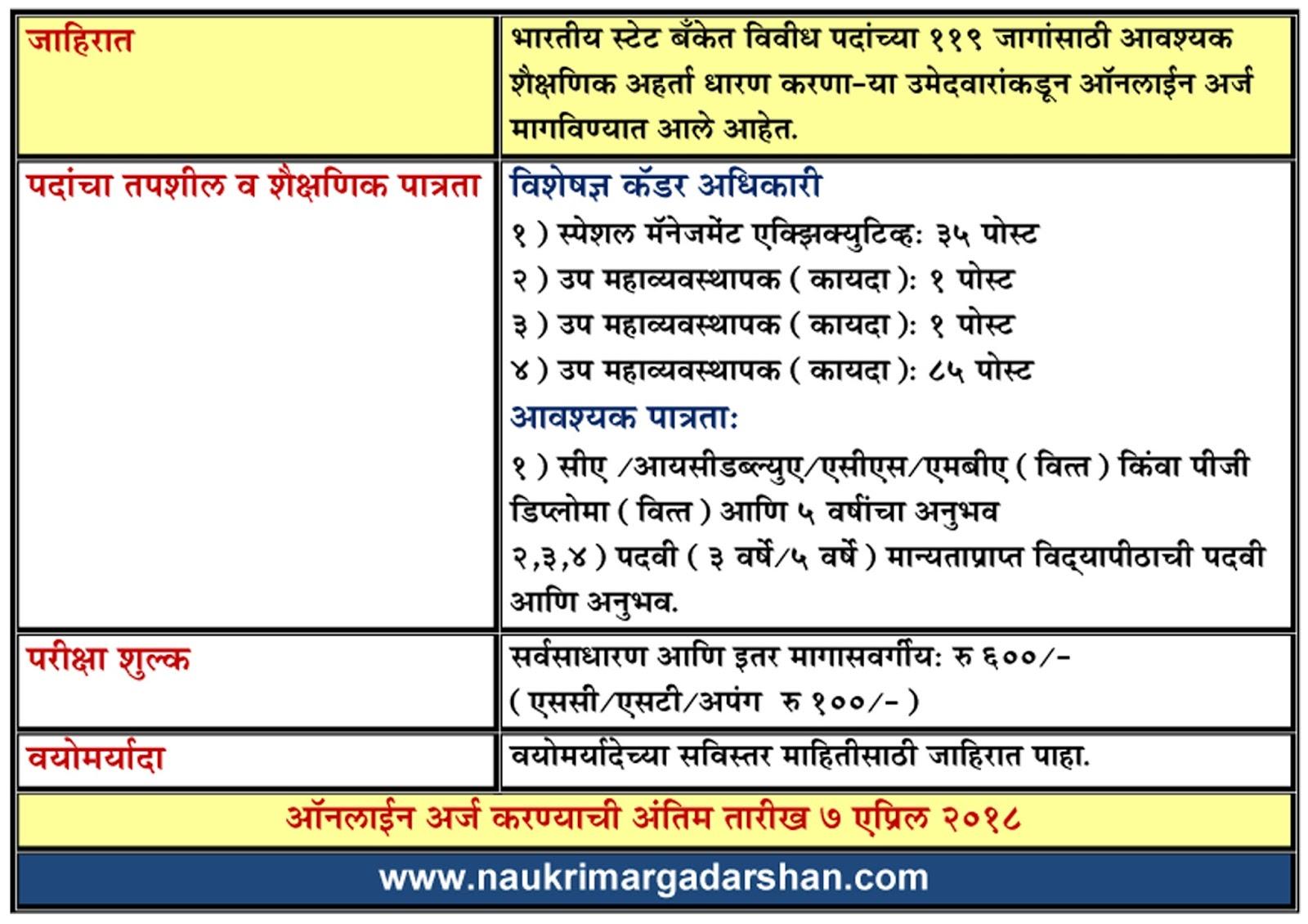 state bank bharti, bank bharti, banking jobs, naukri, bank naukri, sbi naukri