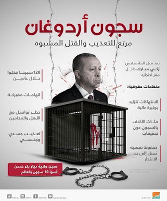 اردوغان بتجسس ويقتل المعارضين, هاشتاج, خاشقى, اكبر سجن للصحفين بالعالم,