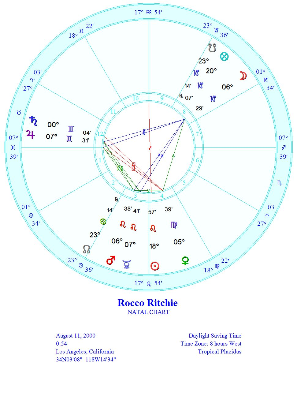 Astrology and everything else february 2016 well she kind of is saturn the 10th house ruler is very close to ascendant gemini is not a bad sign for saturn and had this been a daytime chart nvjuhfo Images
