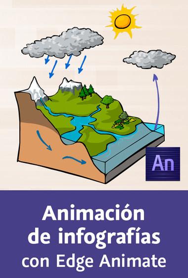 Curso Video2Brain: Animación de infografías con Edge Anímate