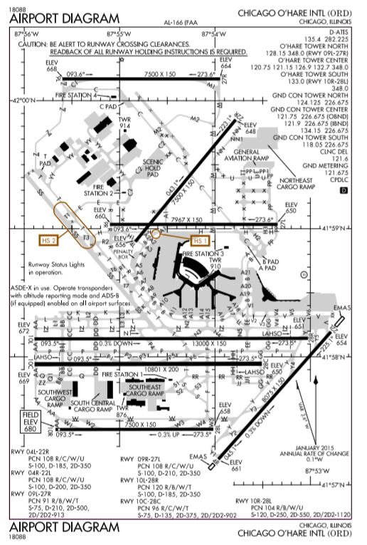 Milcom Monitoring Post Chicago Ohare Intl Airport Diagram Kord