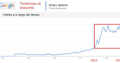 Jose c.p.c opciones binarias