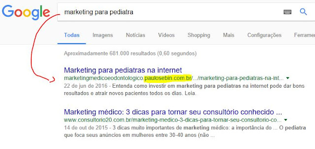 Exemplo do blog de marketing para médicos