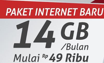 Cara Daftar Paket Harian Murah Telkomsel 250MB