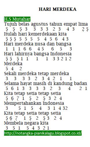 Not Angka Pianika Lagu Hari Merdeka (17 Agustus)