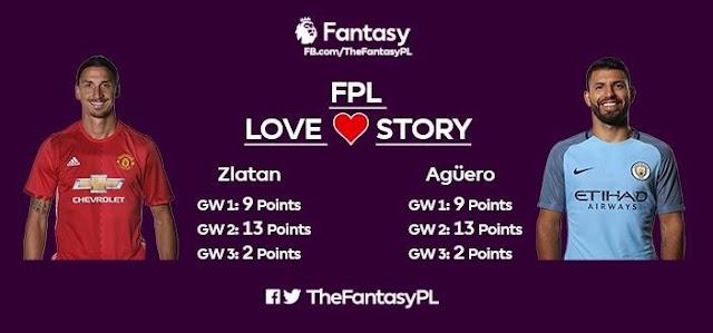 Update Team Fantasy Premier League GW#3