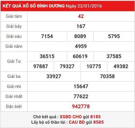 Nhan Dinh Xo So Binh Duong Hom Nay Ngay 29 1 2016 Xo So Mien Bac Truc Tiep