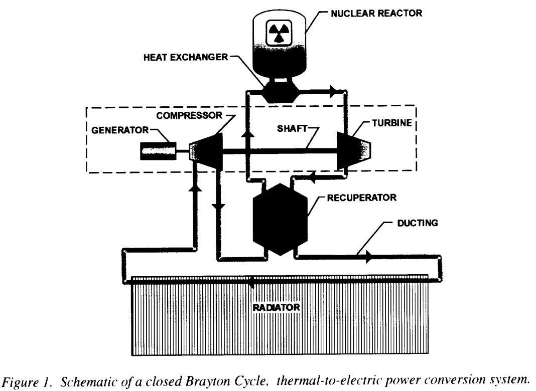 solar gas turbines diagram