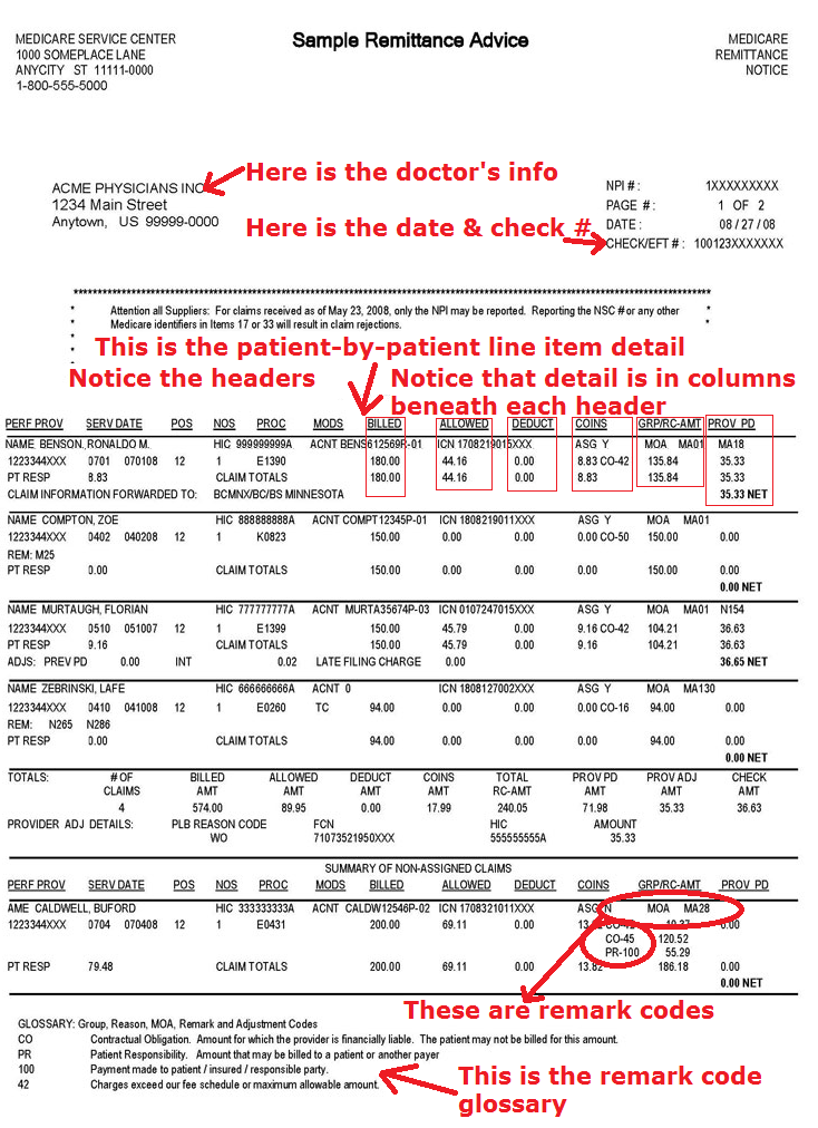 Aetna Cpt Codes 2019