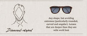 Kacamata Untuk Muka Layang-layang