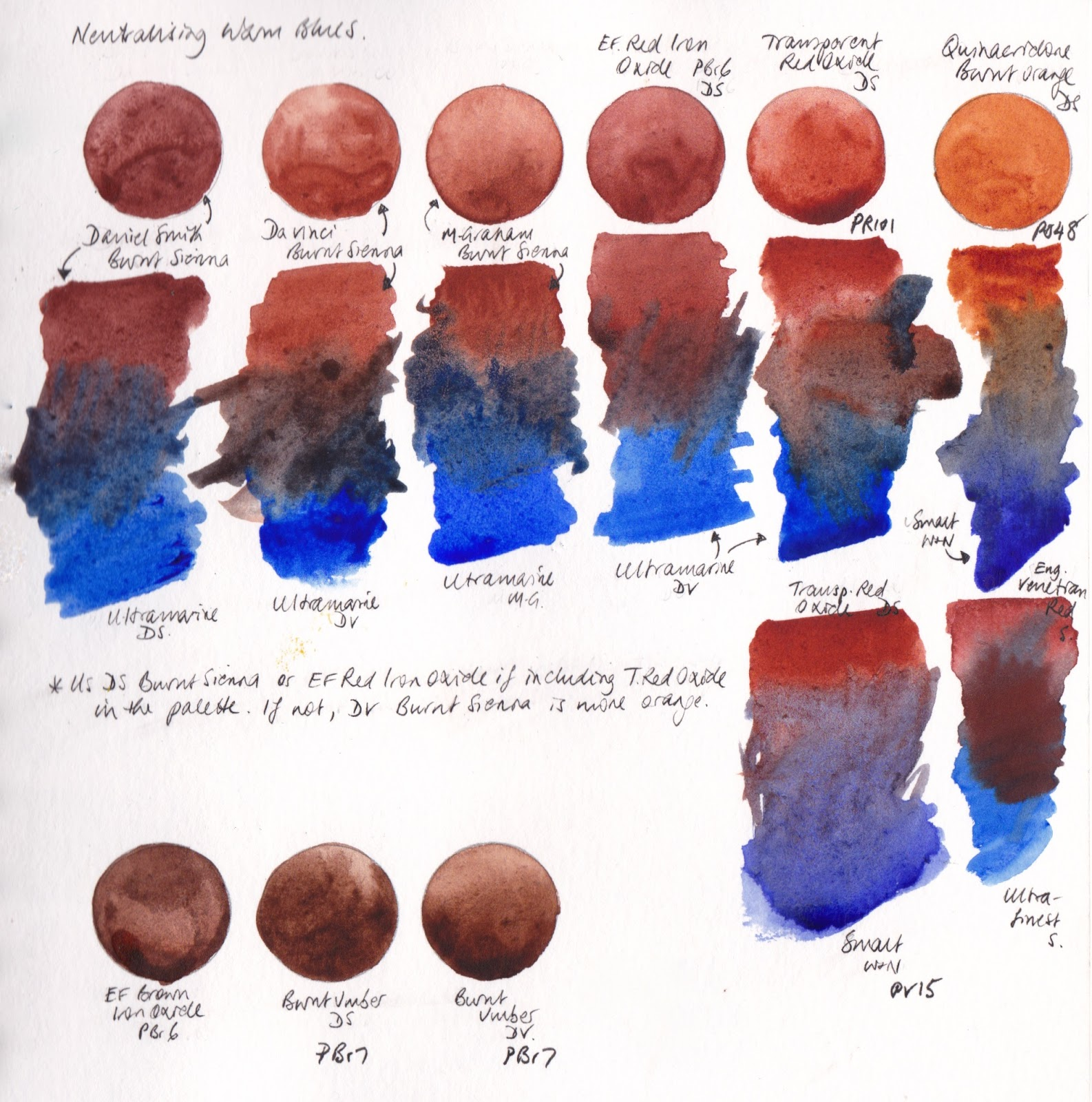 have this in my colour palette simply because it is faster than mixing ultramarine and also jane blundell artist designing rh janeblundellartspot