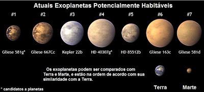 http://4.bp.blogspot.com/-vMPBfpbbgw4/UMOPMMx14kI/AAAAAAAABdA/BDvBInNtSfc/s1600/lista+exoplanetas+pot+hab.jpg