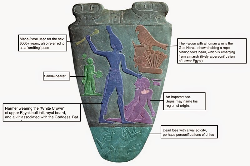 the importance of king narmers palette to egypt A saturnian cosmology -- jno cook for a king named narmer comes from the palette of narmer found buried of upper and lower egypt by this king.