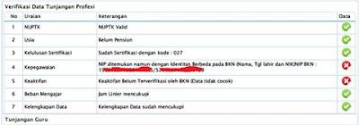 Solusi Warning Pada Kolom NIK dan NIP Pada Info GTK 2017