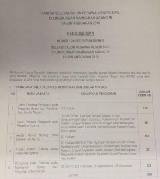 Lowongan Kerja CPNS Mahkamah Agung (500 Formasi)