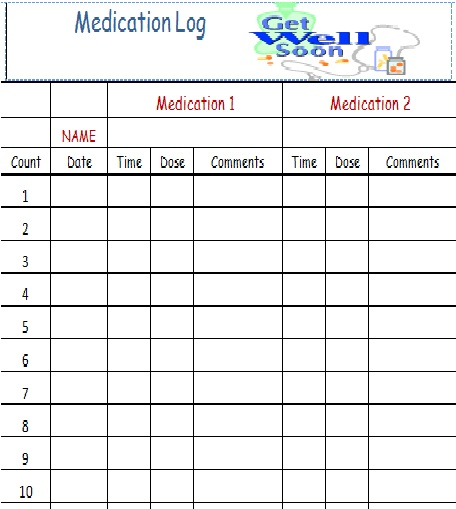Organize manage for Medication signing sheet template