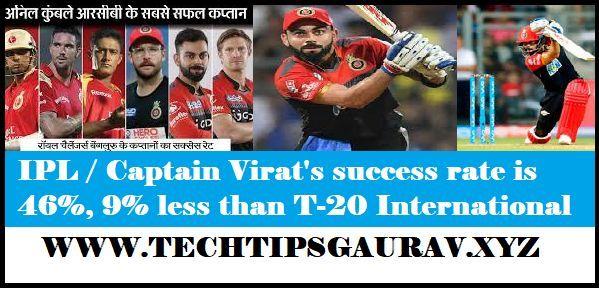 IPL / Captain Virat's success rate is 46%, 9% less than T-20 International, Virat's captaincy rate in the IPL is 46%, T-20, Team India's captain Virat Kohli Becomes Fastest,