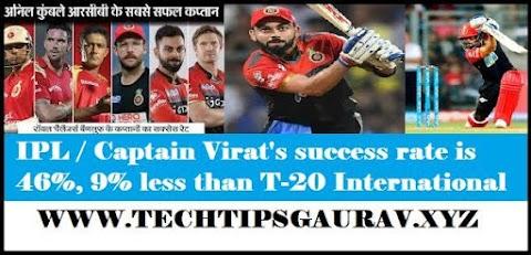 IPL / Captain Virat's success rate is 46%, 9% less than T-20 International