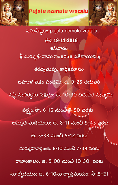 Today's panchangam in Telugu,today's rasi phalalu