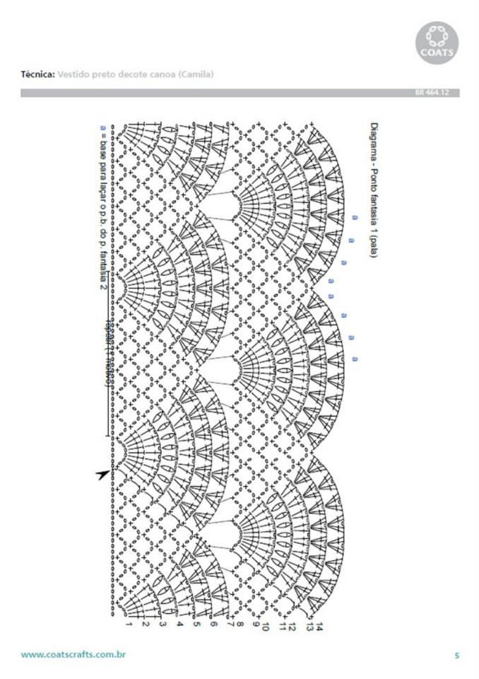 1000+ images aboutCrochet and filet edgings / Bordi