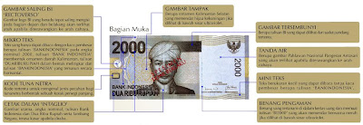 Indonesia' paper currency Rp. 2000 at front side