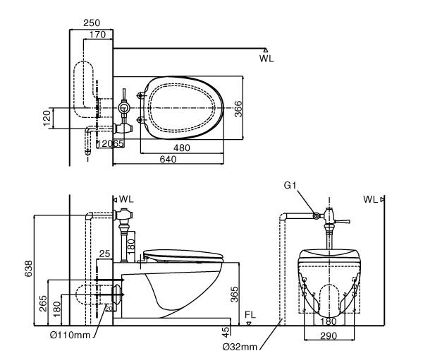 Thông số kỹ thuật bồn cầu âm tường Inax GC-22PV